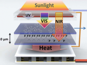 illustration-of-hybrid-solar-cell-function
